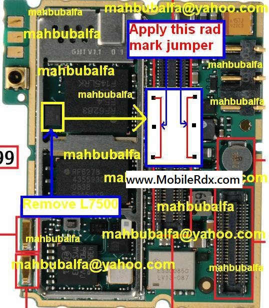 Nokia 6700c Network solution