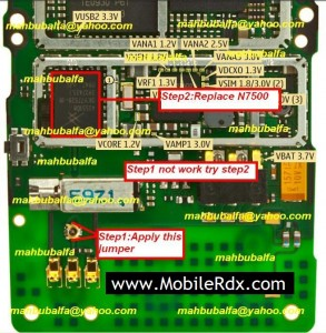 Nokia X2 00 Network solution 293x300