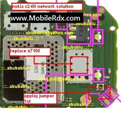 Nokia c2 00 network solution