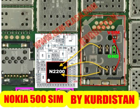 nokia 500 insert sim ways - Nokia 500 Insert Sim Solution