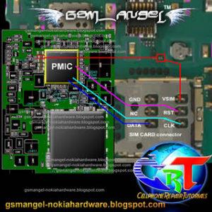 nokia X5 01 Insert SIM Solution 300x300