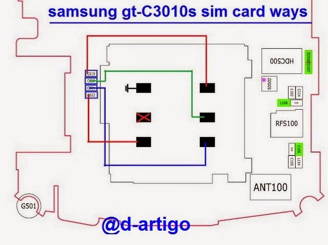 samsung 2Bc3010s 2Bsimcard 2Bways 2Bsolution