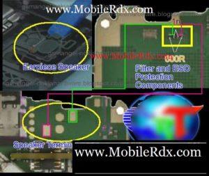 C2 01 2BSpeaker 2BWays 2BEarpiece 2BProblem 2BSolution 300x253
