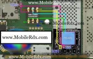 Nokia 2BC2 01 2BInsert 2BSim 2BSolution 300x192