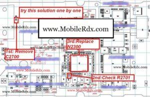 Nokia 2BC2 01 2BInsert 2BSim 2BSolution2 300x195