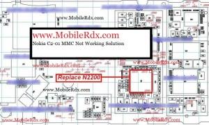 Nokia 2BC2 01 2BMMC 2BNot 2BWorking 2BSolution 300x180