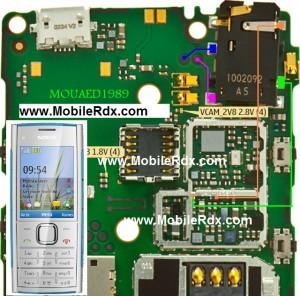 Nokia X2 00 Handsfree Solution jumper ways 300x296