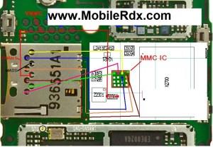Nokia X2 00 Mmc Solution 300x208