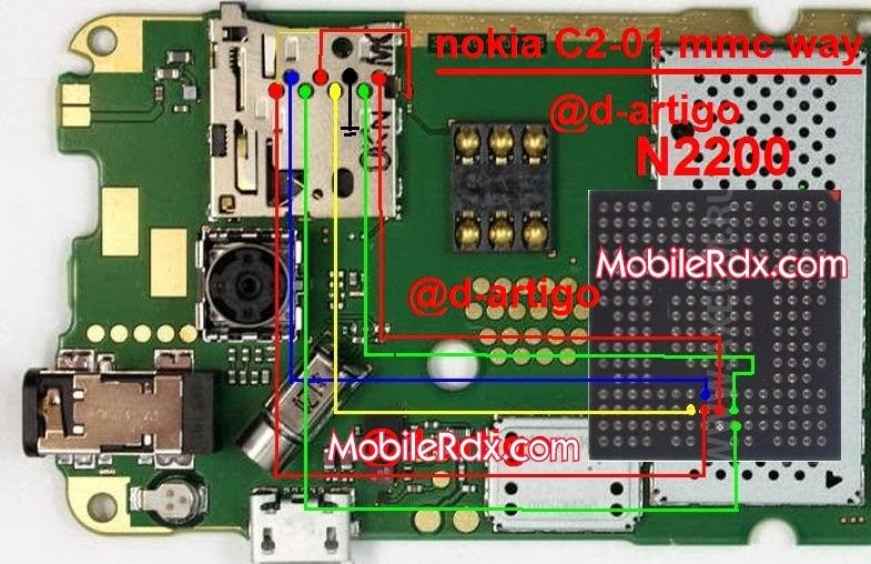 nokia c2 01 mmc solution ways