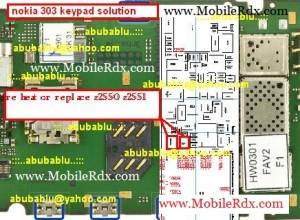 nokia 2B303 2Bkeypad 2Bsolution 300x220