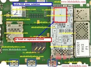nokia 2B303 2Bmmc 2Bsolution 300x222