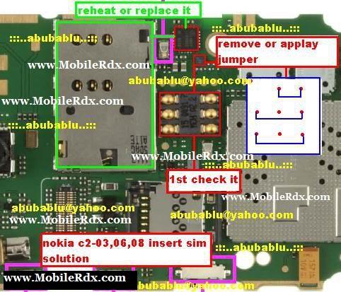Nokia C2 03 C2 06 C2 08 Insert Sim Solution