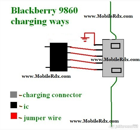 Blackberry 9860 charging ways