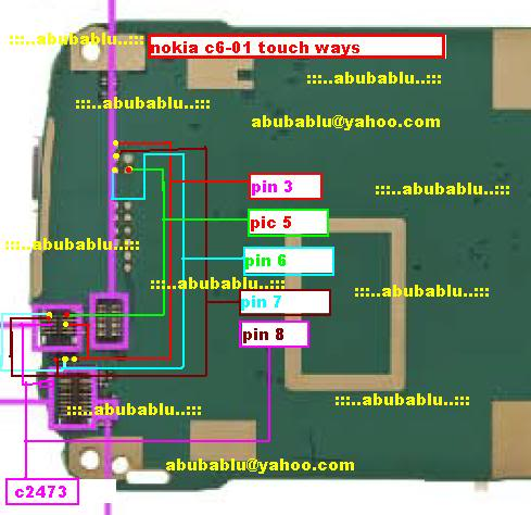 nokia 2Bc6 01 2Btouch 2Bways 2Bsolution
