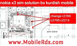 Nokia x3 00 insert sim card solution 300x179