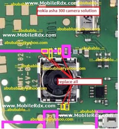 nokia asha 300 camera solution