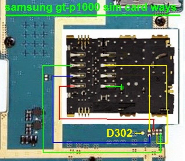 samsung 2Bgt p1000 2Bsim 2Bcard 2Bways - Samsung Galaxy Tab Gt P1000 Sim Problem Solution