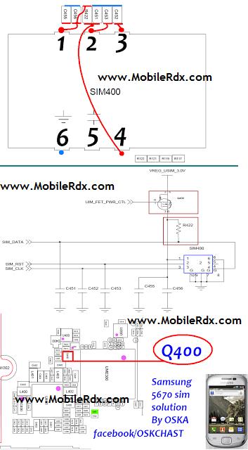 Samsung Galaxy S5670 Insert Sim Problem