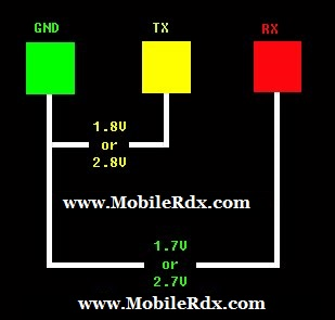 find out RX TX in china handsets