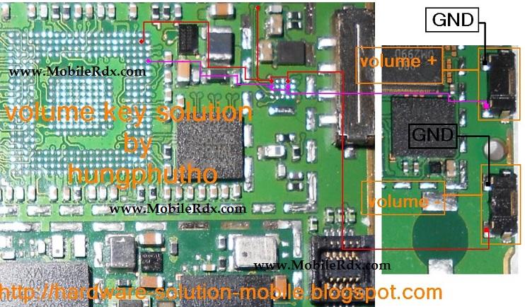 Nokia 5233 Volume Slider Lock And Camera Keys Ways Solution