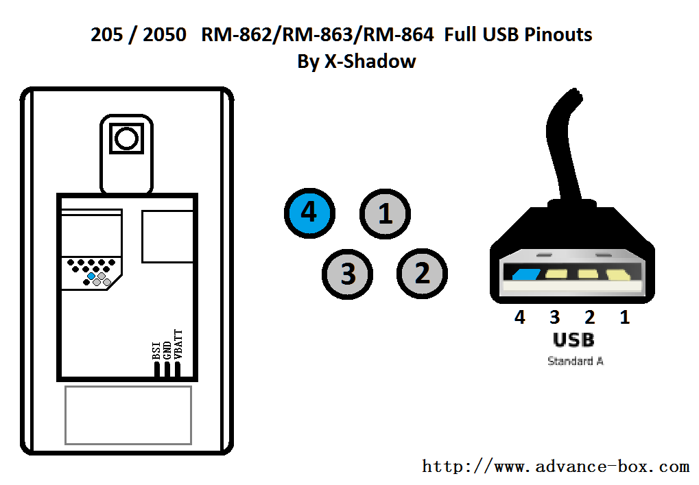 nokia 205 and 2050 rm-862  rm-863  rm-864 usb ways pinout for all box
