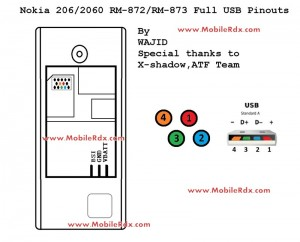 206 pinout jumper 300x242 - Nokia 206 Usb Pinout Ways