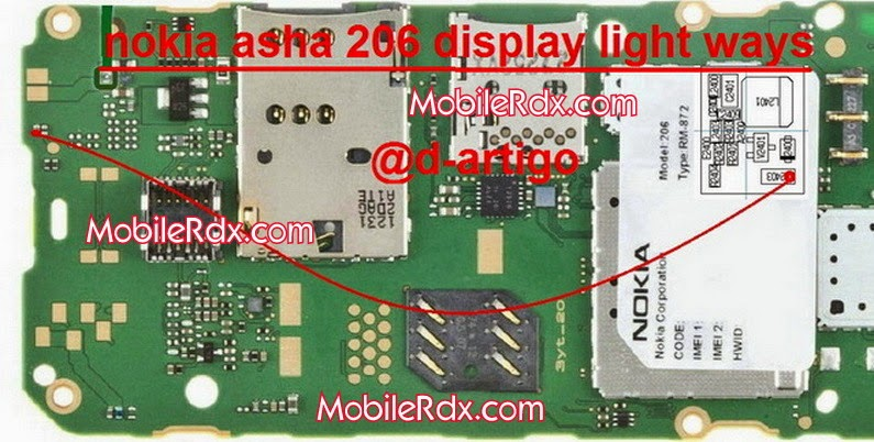 nokia-2Basha-2B206-2Bdisplay-2Bways-2Bsolution1