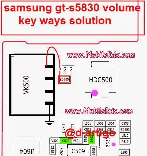 samsunggt s5830volumekeyways zps6679c2291 - Samsung S5830i Volume Keys Jumper Ways