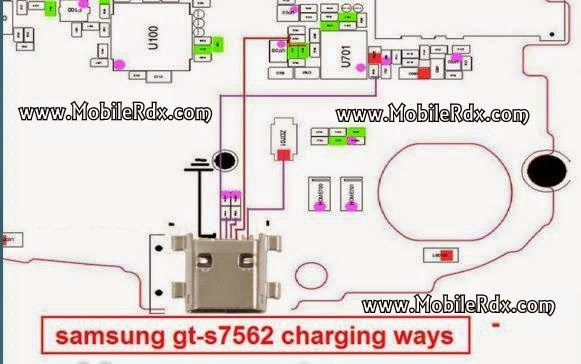 Samsung gt s7562 usb and charging problem ways samsung gt s7562 usb and charging problem ways1 samsung gt s7562 usb and charging ccuart Choice Image