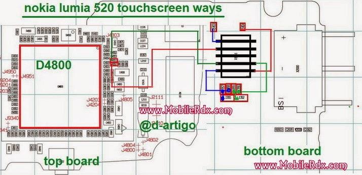 Nokia_Lumia_520_touch_screen_solution