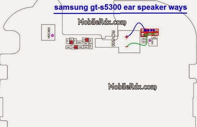 14iiw68 - Samsung GT-S5300 Ear Speaker Problem Ways