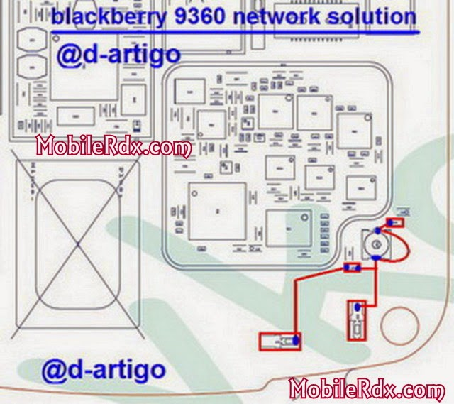 bb 9360 network solution ways