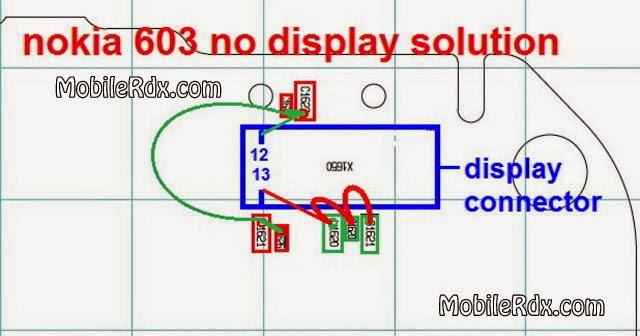 nokia 603 white display problem ways