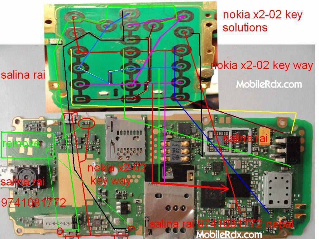 nokia x2 02 full keypad tack ways