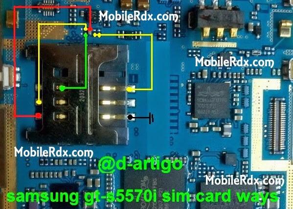 s5570i insert sim solution