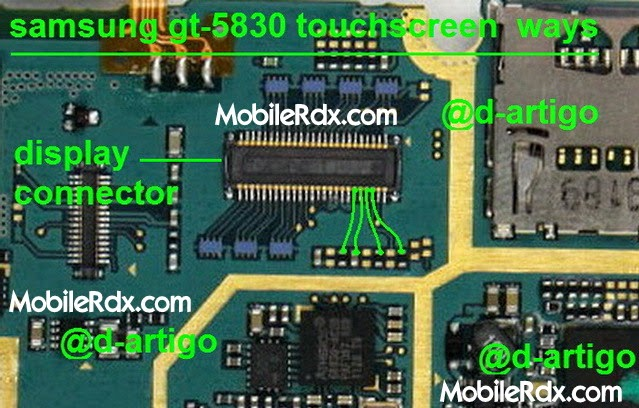 samsung gt S5830 touchscreen ways - Samsung Gt-S5830 Touchscreen Ways
