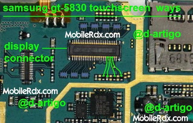 samsung gt S5830 touchscreen ways - Samsung Gt-S5830 Touchscreen Ways