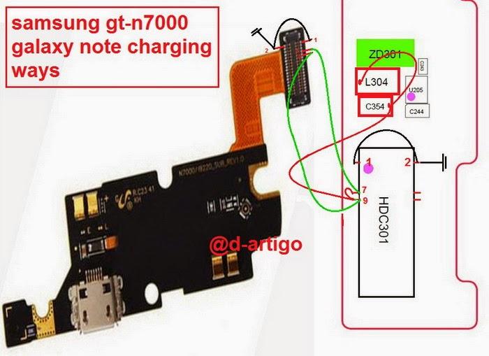 samsunggt n7000galaxynotechargingways zpsbc62c79e - Samsung Note N7000 Not Charging Ways Solution