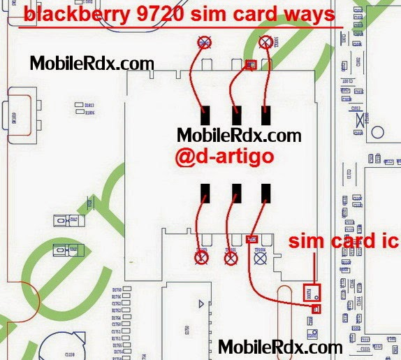 blackberry 9720 simcard ways solution