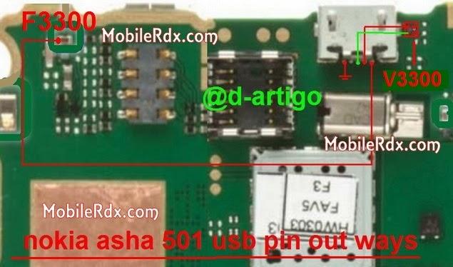 nokia-501-charging-usb-ways-solution