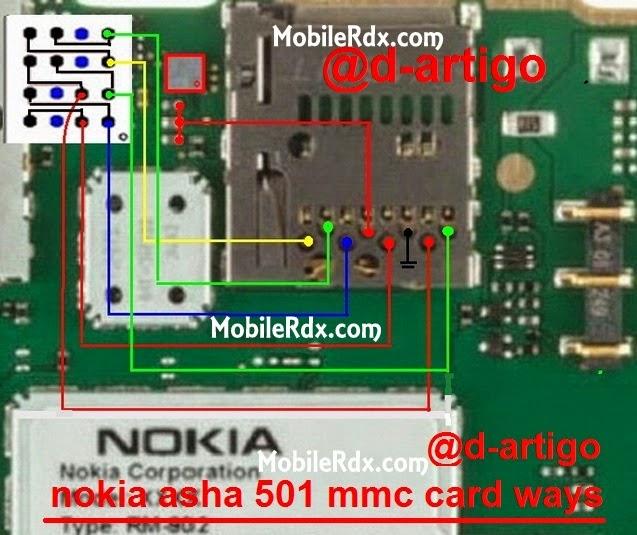 nokia 501 mmc memorycard ways jumper solution