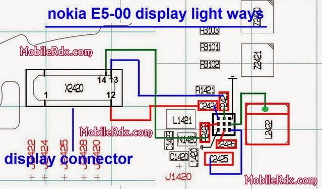 nokia E5 00 display light ways solution