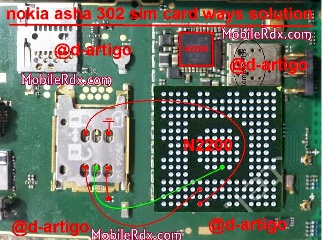 nokia asha 302 isert sim solution ways