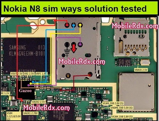 nokia n8 sim card ways solution