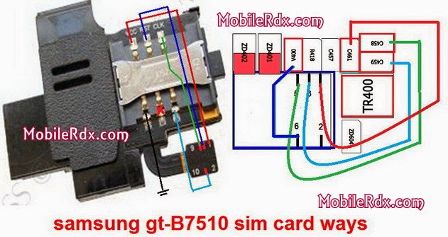 samsung gt b7510 sim card jumper ways solution