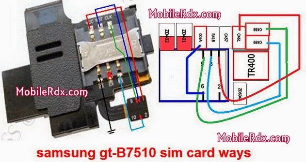 samsung gt b7510 sim card jumper ways solution - Samsung GT-B7510 Insert Sim Solution Ways