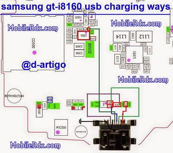 g532_Samsung I8160 Charging Problem Solution Ways