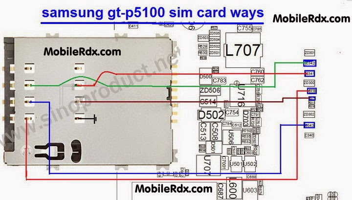 samsung gt p5100 simcard ways solution