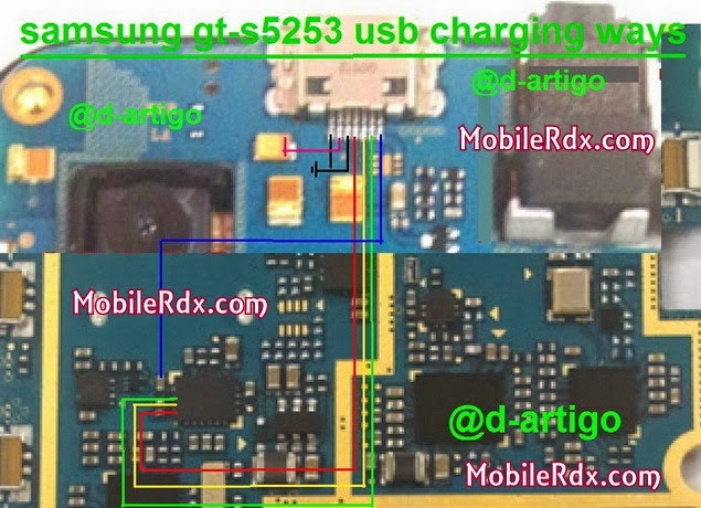 samsung gt s5253 usb charging ways