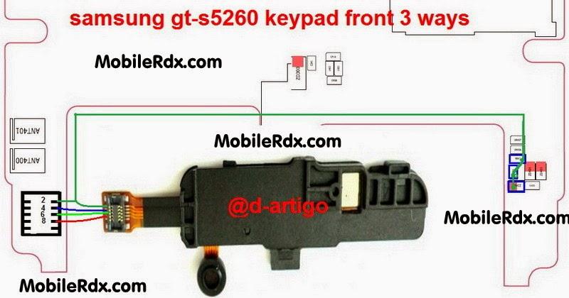 samsung gt s5260 keypad front keys not working solution - Samsung S5260 Front Call,Menu,End Keys Not Working Solution